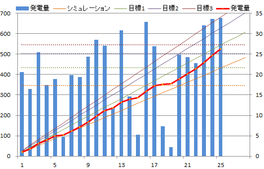 20130225graph.png