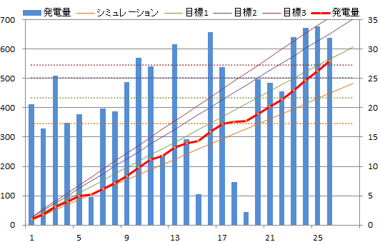 20130226graph.png