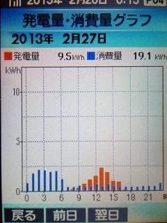 20130227graph.jpg