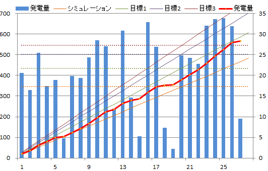 20130227graph.png