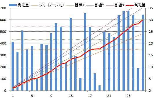 20130228graph.png