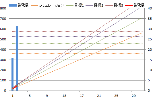 20130302graph.png