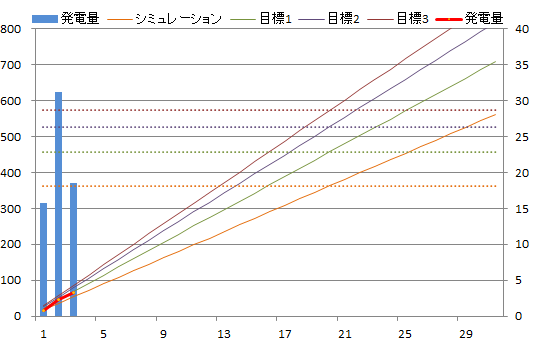 20130303graph.png
