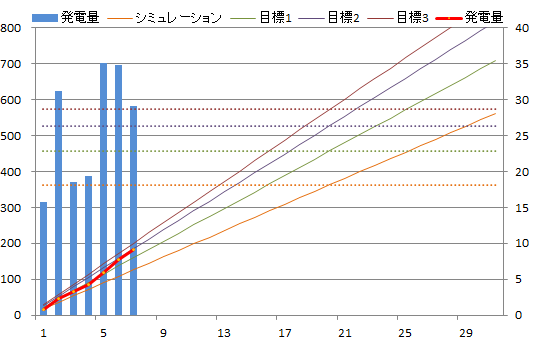 20130307graph.png