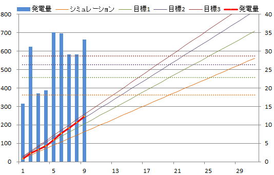 20130309graph.png