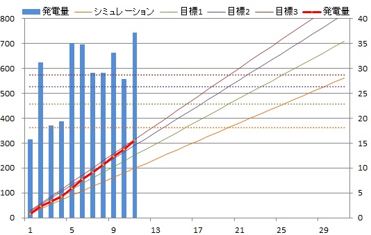 20130311graph.png