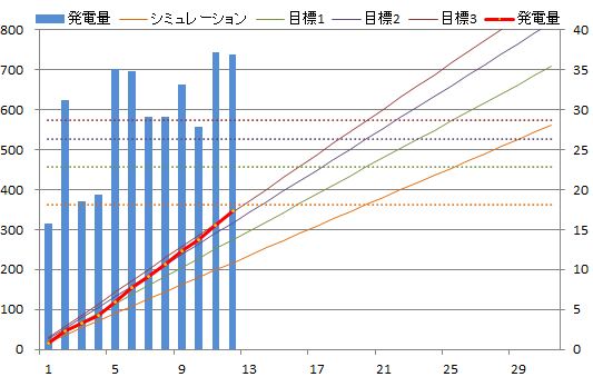 20130312graph.png