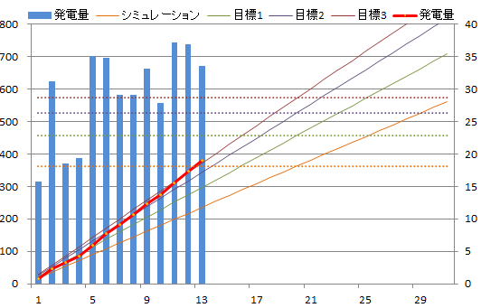 20130313graph.png