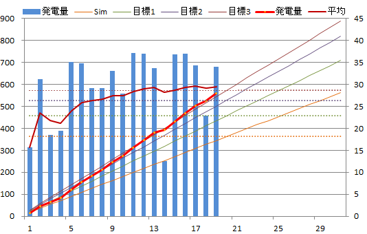 20130319graph.png