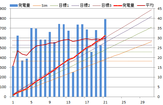 20130321graph.png