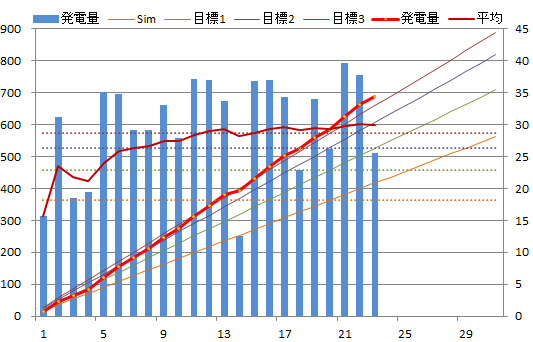 20130323graph.png