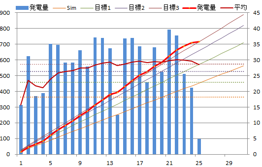 20130325graph.png