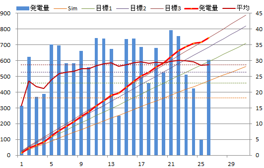20130326graph.png