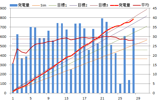 20130328graph.png