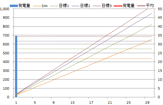 20130401graph.png