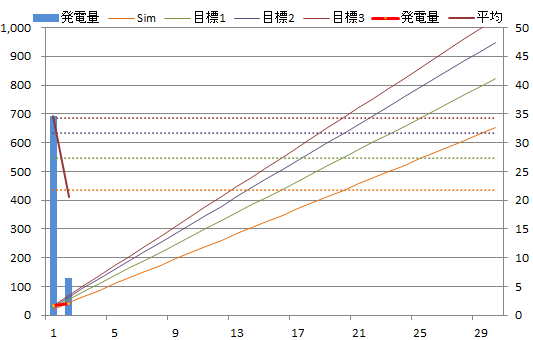 20130402graph.png