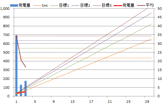 20130403graph.png