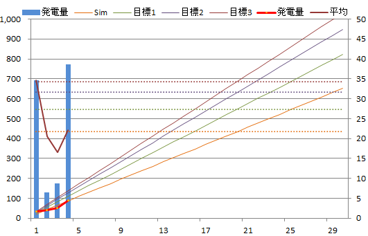 20130404graph.png