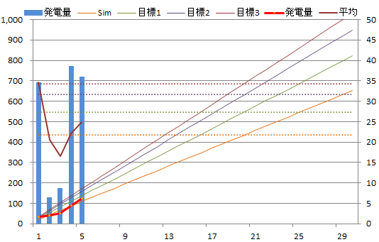 20130405graph.png