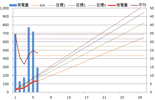 20130406graph.png