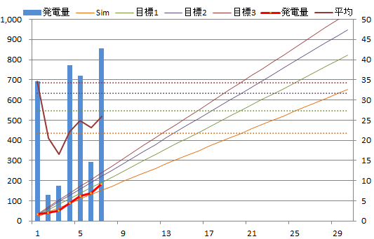 20130407graph.png