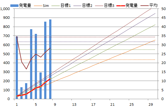 20130408graph.png