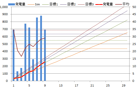 20130409graph.png