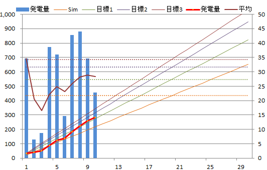 20130410graph.png