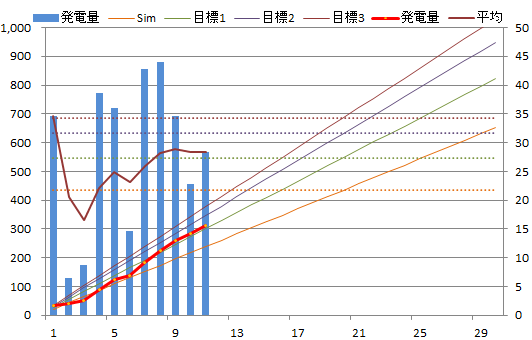 20130411graph.png