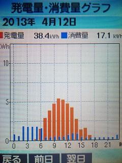 20130412graph.jpg