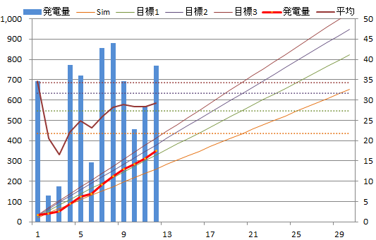 20130412graph.png