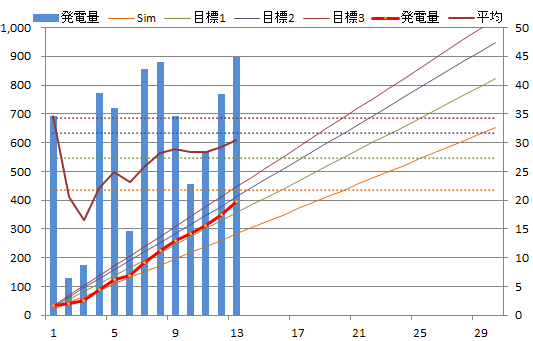 20130413graph.png