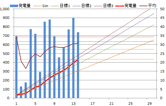 20130414graph.png
