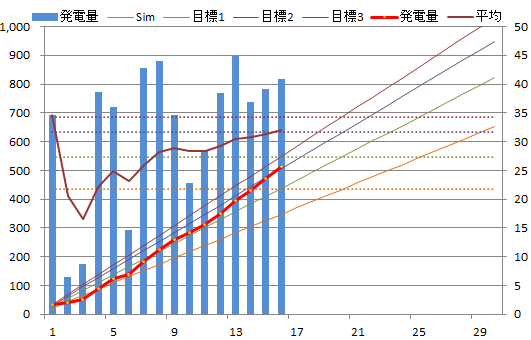 20130416graph.png