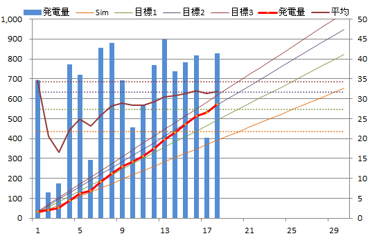 20130418graph.png