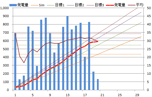20130420graph.png