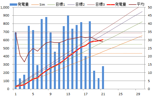 20130421graph.png