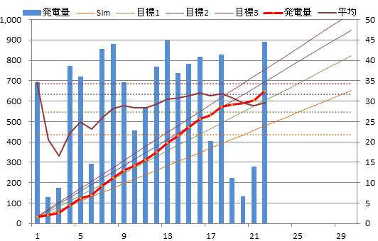 20130422graph.png