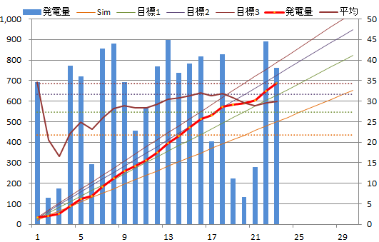 20130423graph.png