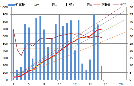 20130424graph.png