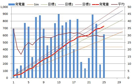 20130425graph.png