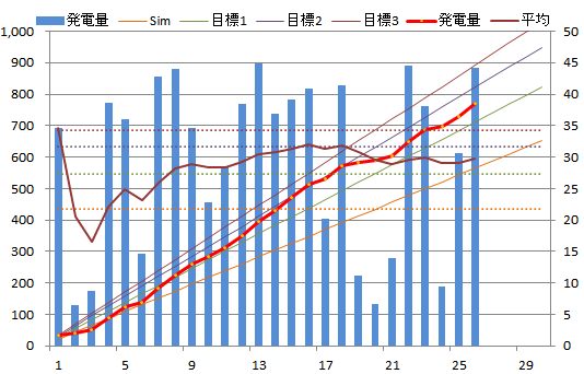 20130426graph.png