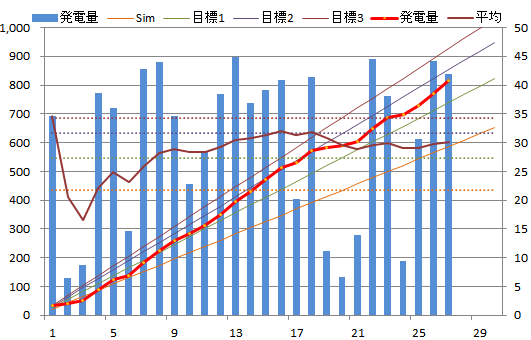 20130427graph.png