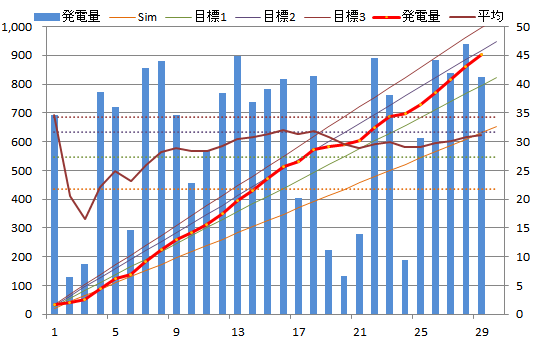 20130429graph.png