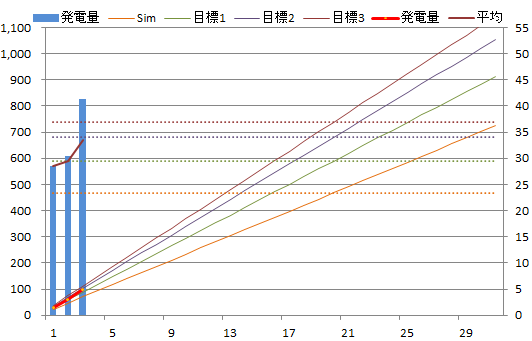 20130503graph.png