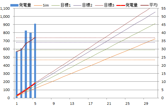 20130505graph.png