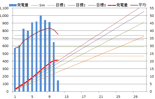 20130511graph.png