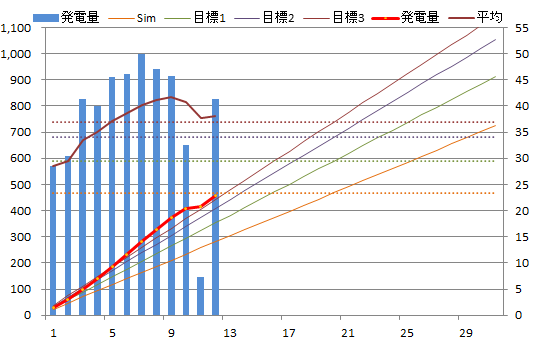 20130512graph.png