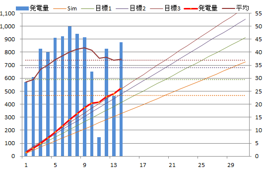 20130514graph.png