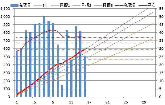 20130516graph.png